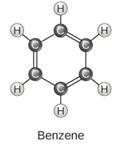 Benzene is a six-carbon ring with alternating double bonds. Each carbon has one hydrogen attached.