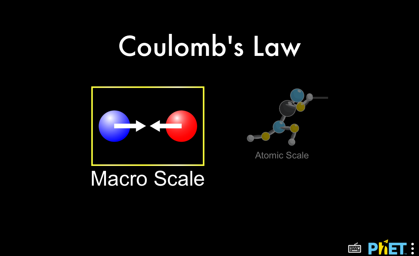Screenshot: Phet Simulation - Coulombs's Law.  Options for Macro Scale or Atomic Scale.