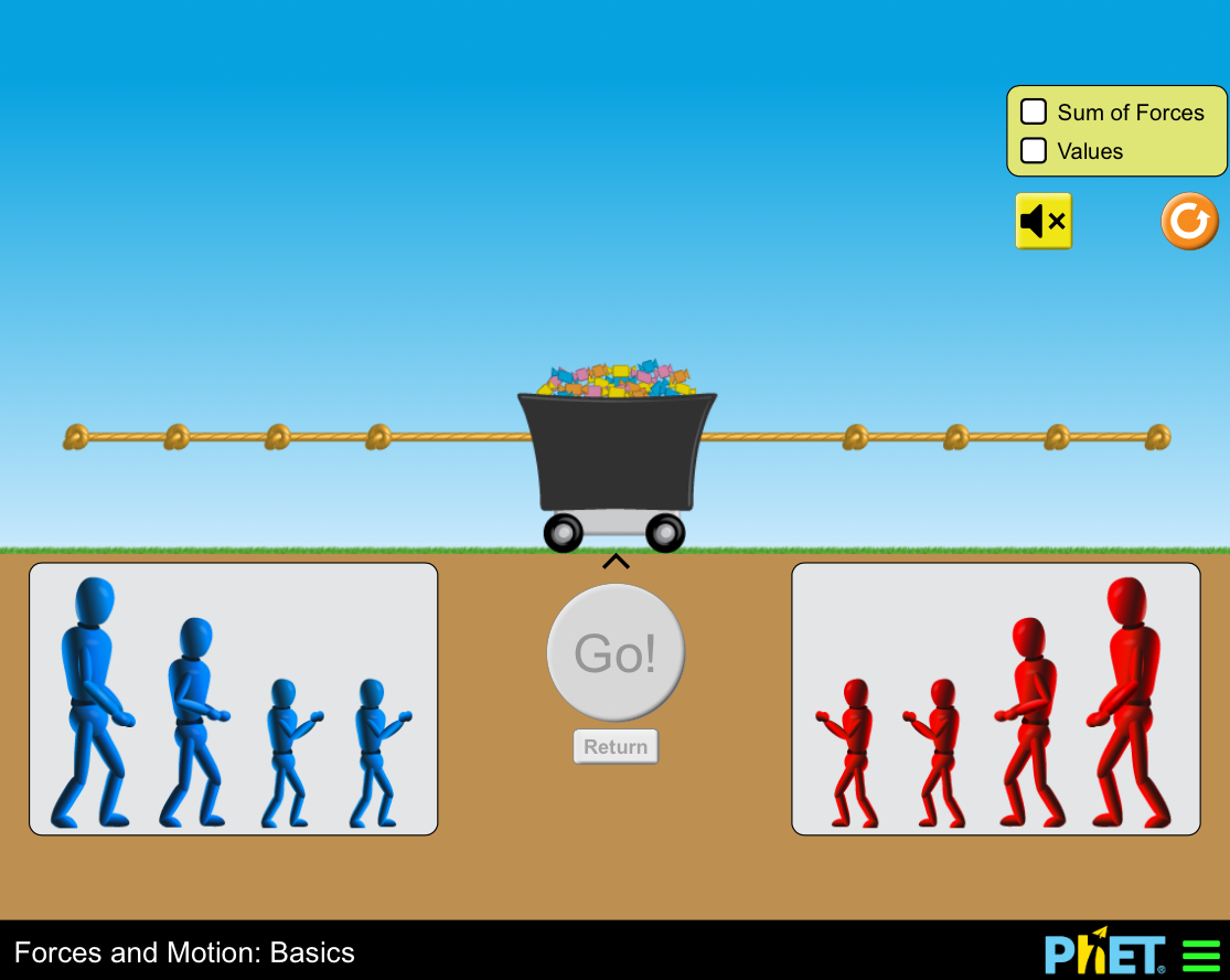 Screenshot: Phet Simulation - Forces and Motion: Basics.  Cart on wheels full of items with two ropes connecting to either side.  Below is two teams of people to pull on the ropes a red and blue team made up of different size people.