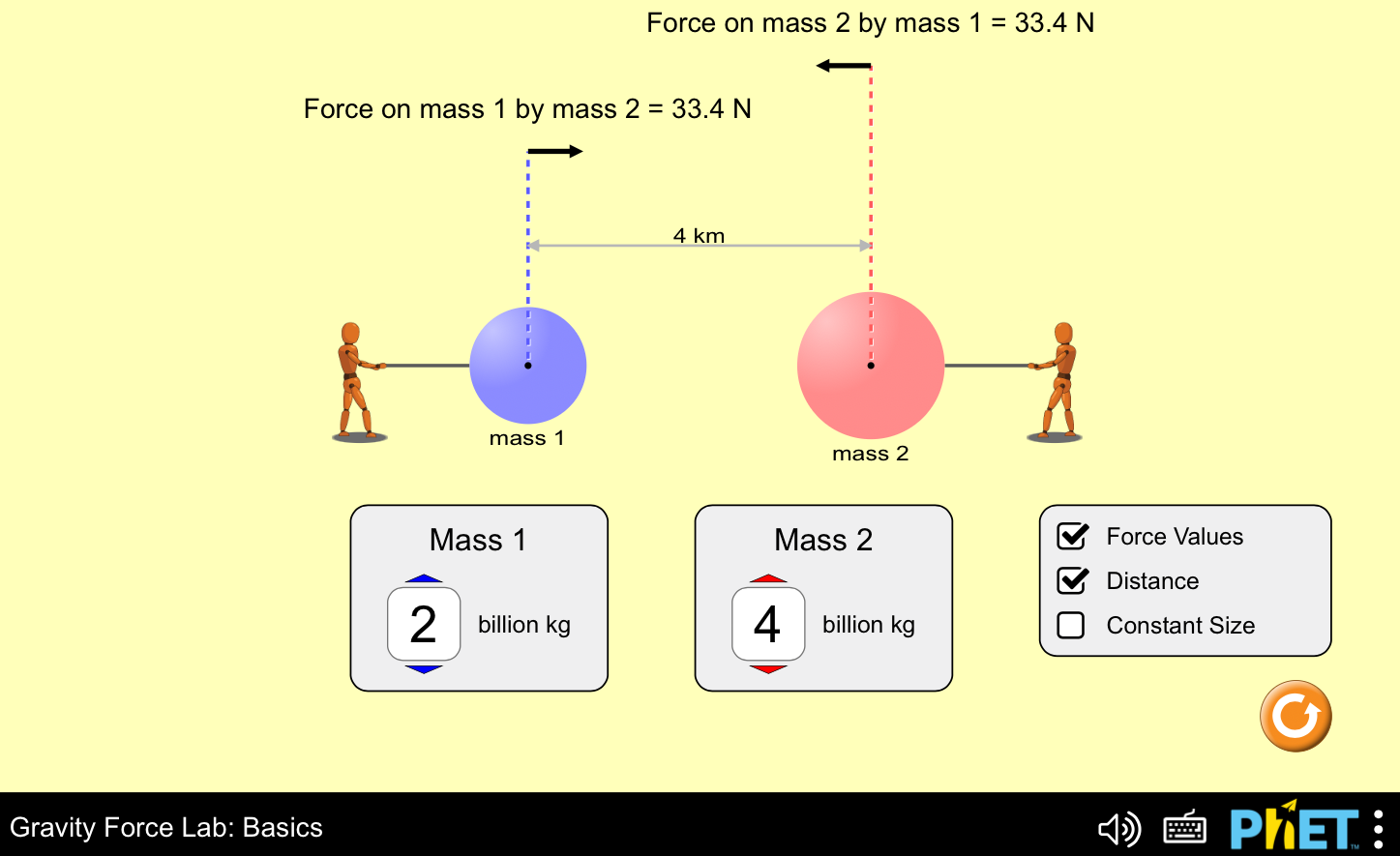 Screenshot: Phet Simulation - Gravity Force Lab Basics.  Two human shaped figures pulling on a large ball where you can adjust the masses in billions of Kilograms and see the resulting force applied.