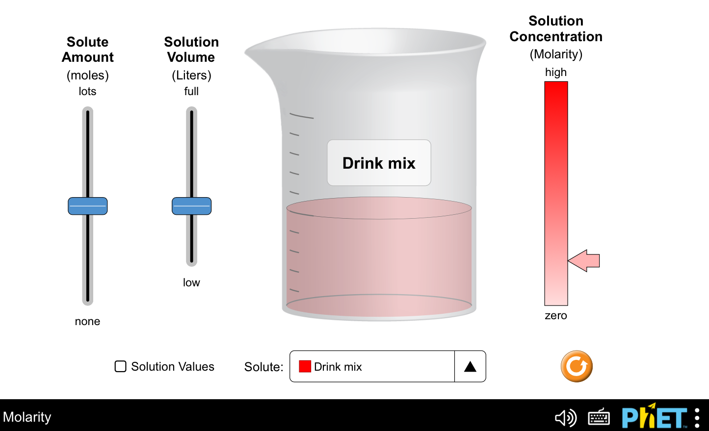 Screenshot: Phet Simulation - Molarity.  Slide adjusters for Solute amount, Solution Volumne, with a large beaker of liquid and a indicator of the Solution Concentration.
