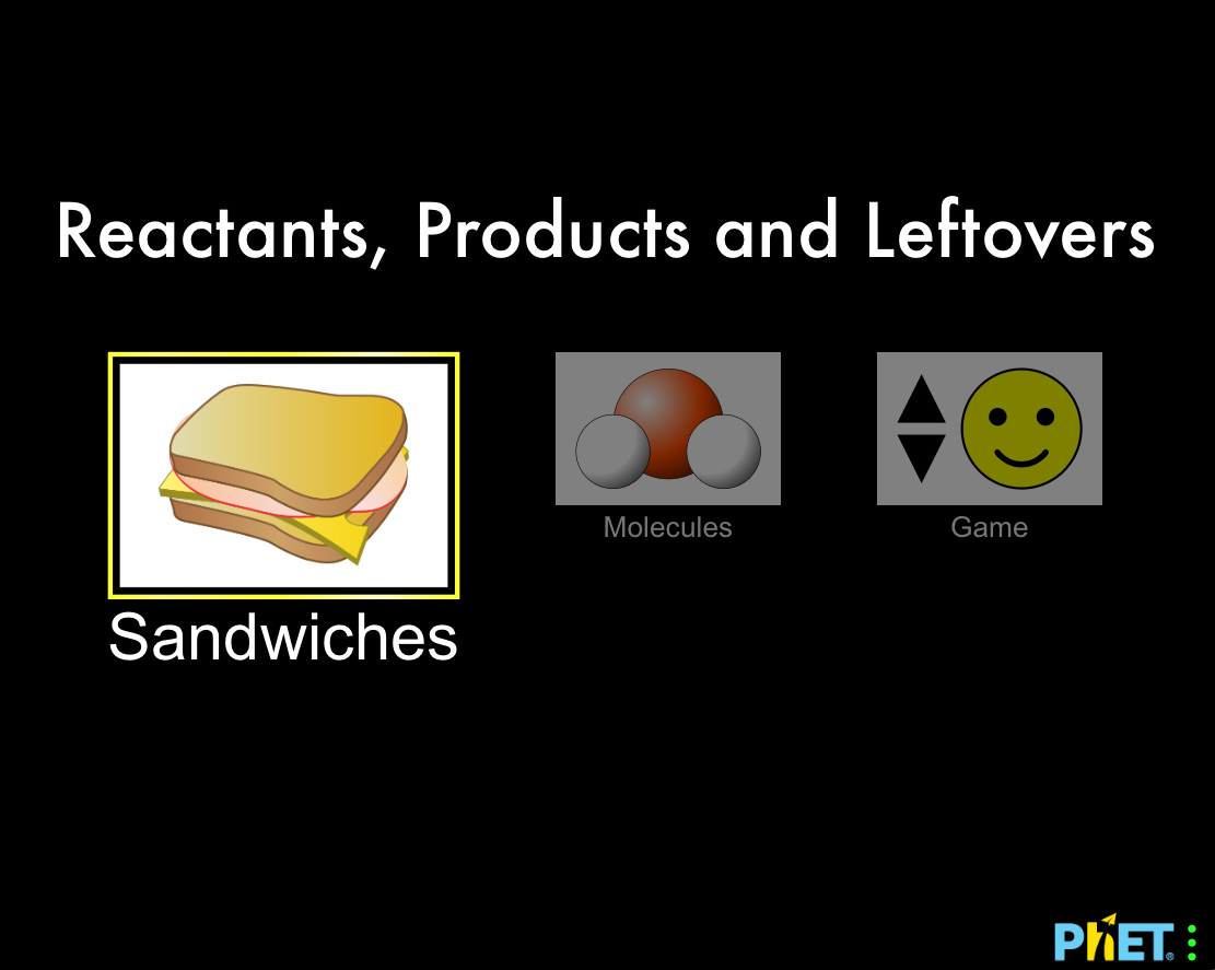 Screenshot: Phet Simulation - Reactants, Products and Leftovers.  Button of: Sandwiches, Molecules and Games.