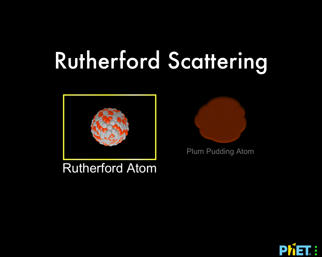Screenshot: Phet Simulation - Rutherford Scattering.  Button of Rutherford Atom (large gray and red ball made up of very small red and grey balls). Button of Plumb Pudding Atom (irregular red shapped puddle made up of extreamly tiny gray dots.)